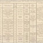 Ogłoszenie w Gazecie Lwowskiej 1907 rok