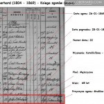 Getzel Oberhard - akt zgonu