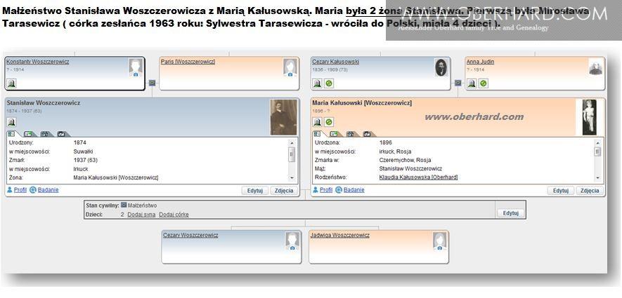 Woszczerowicz, Kałusowski, Oberhard - genealogia